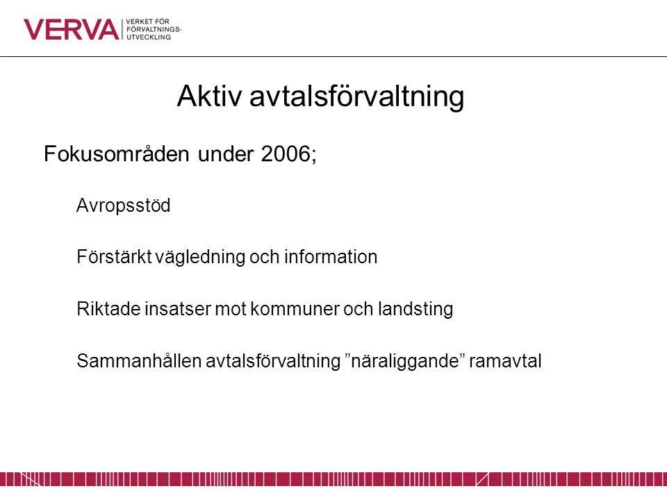 Aktiv avtalsförvaltning Fokusområden under 2006; Avropsstöd Förstärkt vägledning och information Riktade insatser mot kommuner och landsting Sammanhållen avtalsförvaltning näraliggande ramavtal