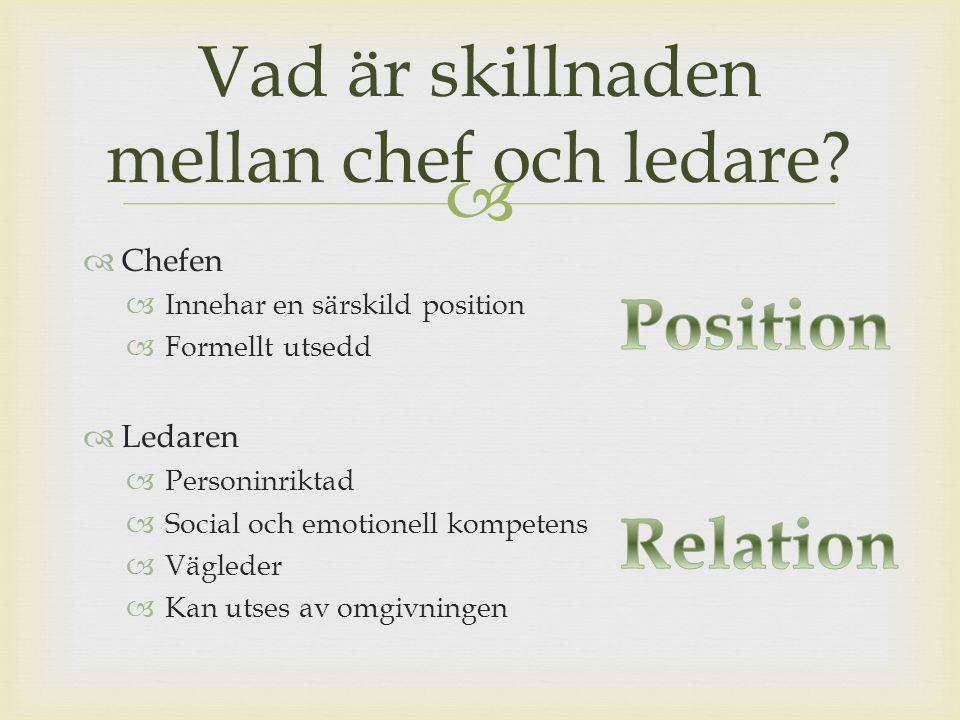   Chefen  Innehar en särskild position  Formellt utsedd  Ledaren  Personinriktad  Social och emotionell kompetens  Vägleder  Kan utses av omg