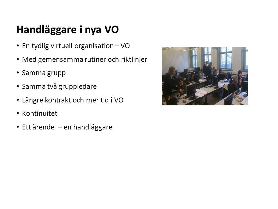 Sv En tydlig virtuell organisation – VO Med gemensamma rutiner och riktlinjer Samma grupp Samma två gruppledare Längre kontrakt och mer tid i VO Konti
