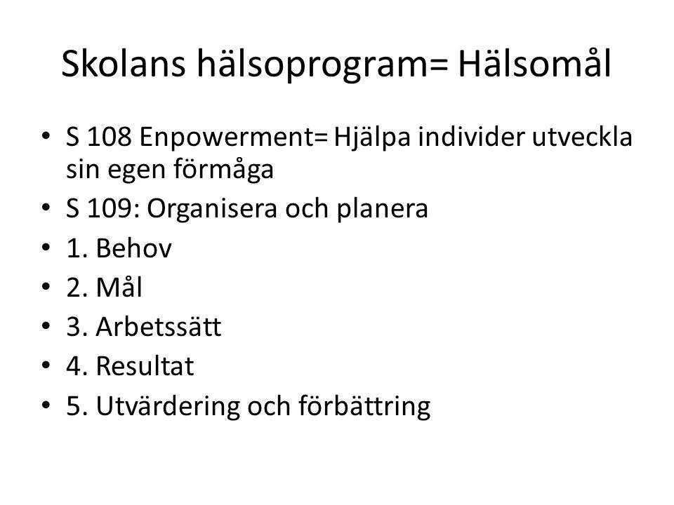 Skolans hälsoprogram= Hälsomål S 108 Enpowerment= Hjälpa individer utveckla sin egen förmåga S 109: Organisera och planera 1. Behov 2. Mål 3. Arbetssä