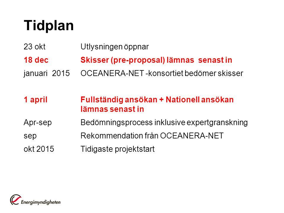 Tidplan 23 oktUtlysningen öppnar 18 decSkisser (pre-proposal) lämnas senast in januari2015OCEANERA-NET -konsortiet bedömer skisser 1 aprilFullständig ansökan + Nationell ansökan lämnas senast in Apr-sepBedömningsprocess inklusive expertgranskning sepRekommendation från OCEANERA-NET okt 2015Tidigaste projektstart