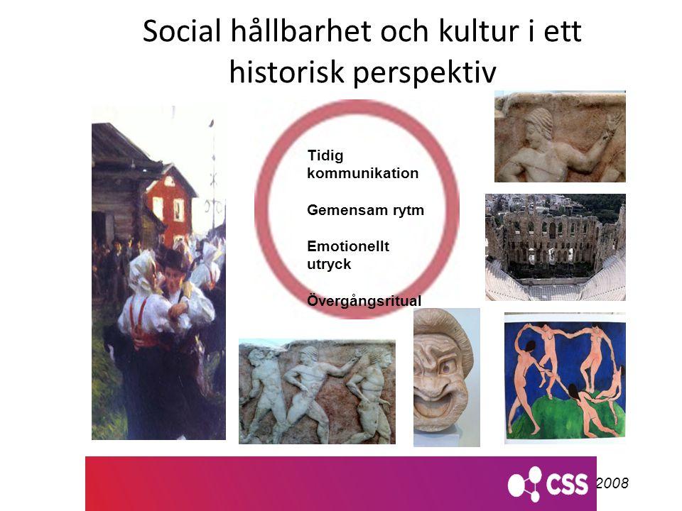 Social hållbarhet och kultur i ett historisk perspektiv Molinaro 1986, Hanna 1995 Tidig kommunikation Gemensam rytm Emotionellt utryck Övergångsritual