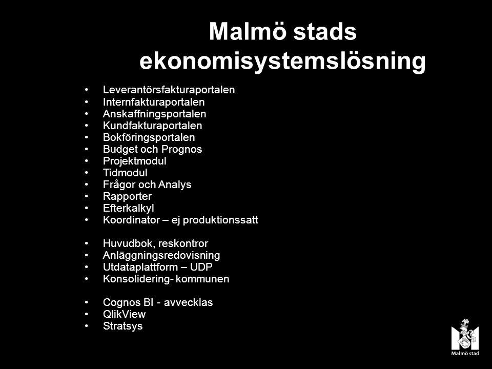 Malmö stads ekonomisystemslösning Leverantörsfakturaportalen Internfakturaportalen Anskaffningsportalen Kundfakturaportalen Bokföringsportalen Budget