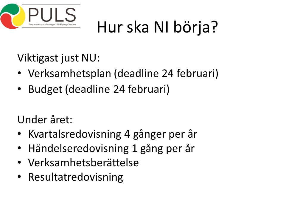 Hur ska NI börja? Viktigast just NU: Verksamhetsplan (deadline 24 februari) Budget (deadline 24 februari) Under året: Kvartalsredovisning 4 gånger per