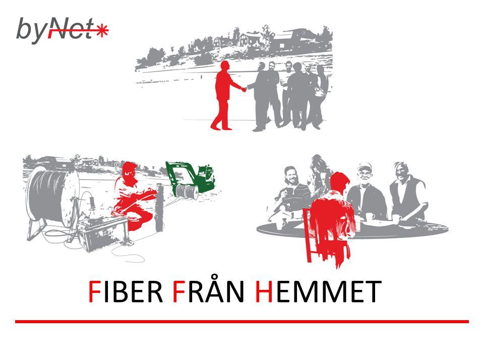 FIBER FRÅN HEMMET