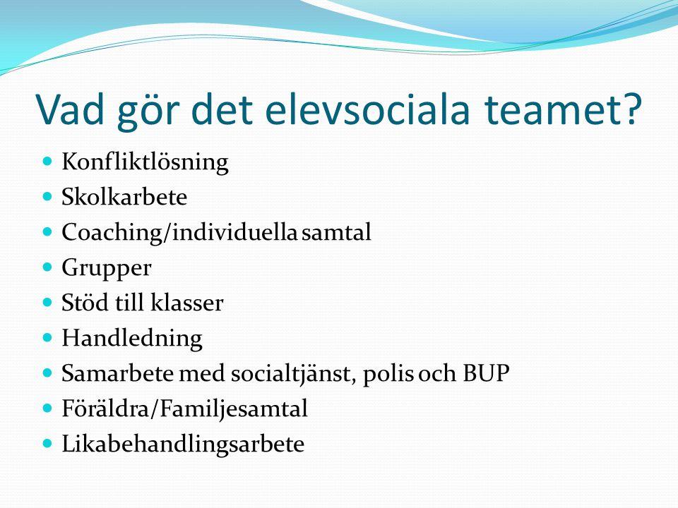 Vad gör det elevsociala teamet? Konfliktlösning Skolkarbete Coaching/individuella samtal Grupper Stöd till klasser Handledning Samarbete med socialtjä