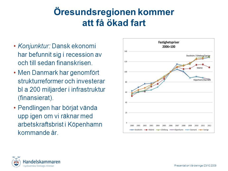 Presentation Värderingar 23/10 2009 Öresundsregionen kommer att få ökad fart Konjunktur: Dansk ekonomi har befunnit sig i recession av och till sedan finanskrisen.