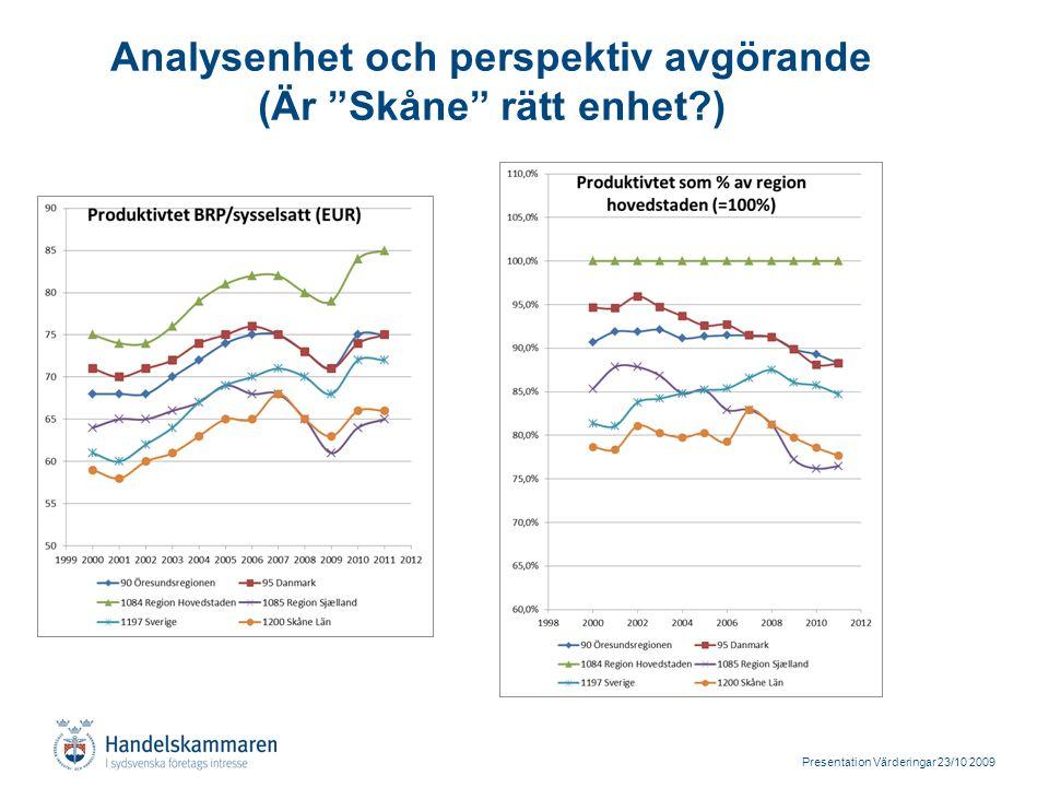 Presentation Värderingar 23/10 2009 Analysenhet och perspektiv avgörande (Är Skåne rätt enhet )