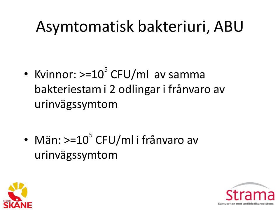 Akut pyelonefrit Behandling Samhällsförvärvad okomplicerad sporadisk – Parenteralt:garamycin 4,5 mg/kg x 1 eller cefotaxim (Claforan) 1 g x 3 – Peroral:ciprofloxacin 500 mg x 2 efter res-best.