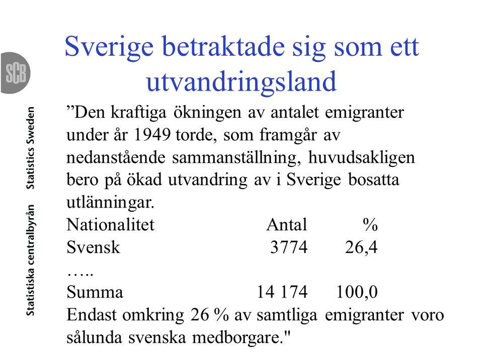 Sverige betraktade sig som ett utvandringsland Den kraftiga ökningen av antalet emigranter under år 1949 torde, som framgår av nedanstående sammanställning, huvudsakligen bero på ökad utvandring av i Sverige bosatta utlänningar.
