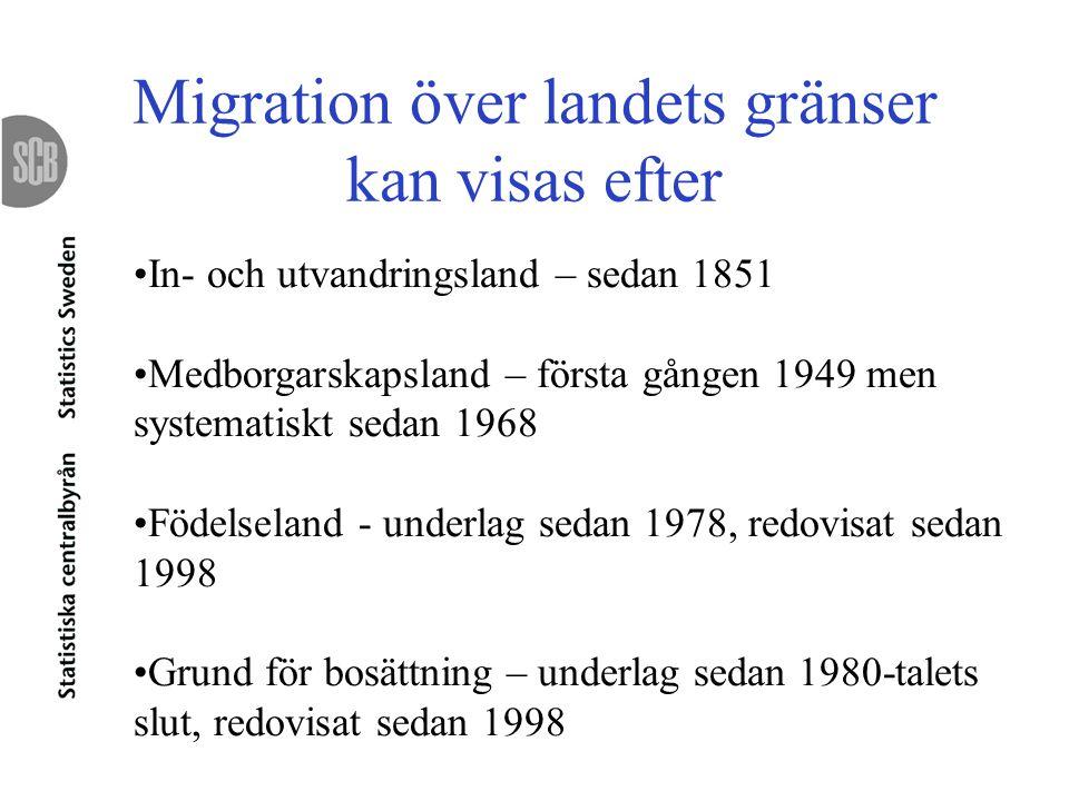 Migration över landets gränser kan visas efter In- och utvandringsland – sedan 1851 Medborgarskapsland – första gången 1949 men systematiskt sedan 1968 Födelseland - underlag sedan 1978, redovisat sedan 1998 Grund för bosättning – underlag sedan 1980-talets slut, redovisat sedan 1998