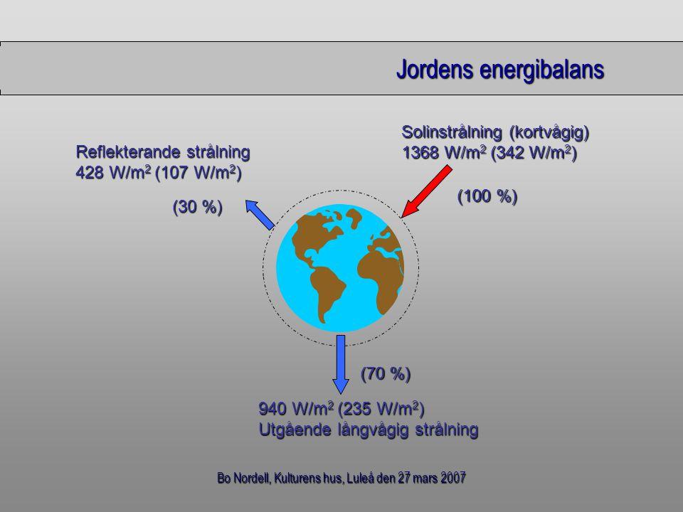 Bo Nordell, Kulturens hus, Luleå den 27 mars 2007 Jordens energibalans Solinstrålning (kortvågig) 1368 W/m 2 (342 W/m 2 ) Reflekterande strålning 428