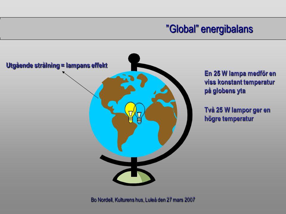 """Bo Nordell, Kulturens hus, Luleå den 27 mars 2007 """"Global"""" energibalans En 25 W lampa medför en viss konstant temperatur på globens yta Två 25 W lampo"""