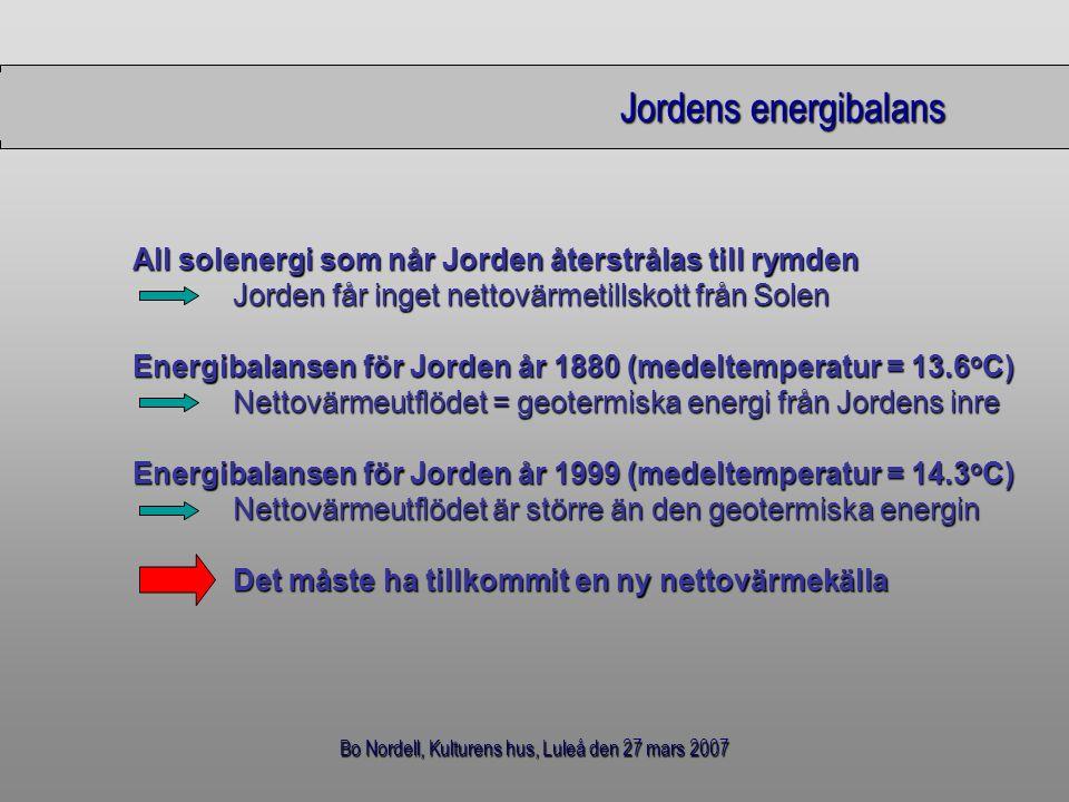 Bo Nordell, Kulturens hus, Luleå den 27 mars 2007 Jordens energibalans All solenergi som når Jorden återstrålas till rymden Jorden får inget nettovärm
