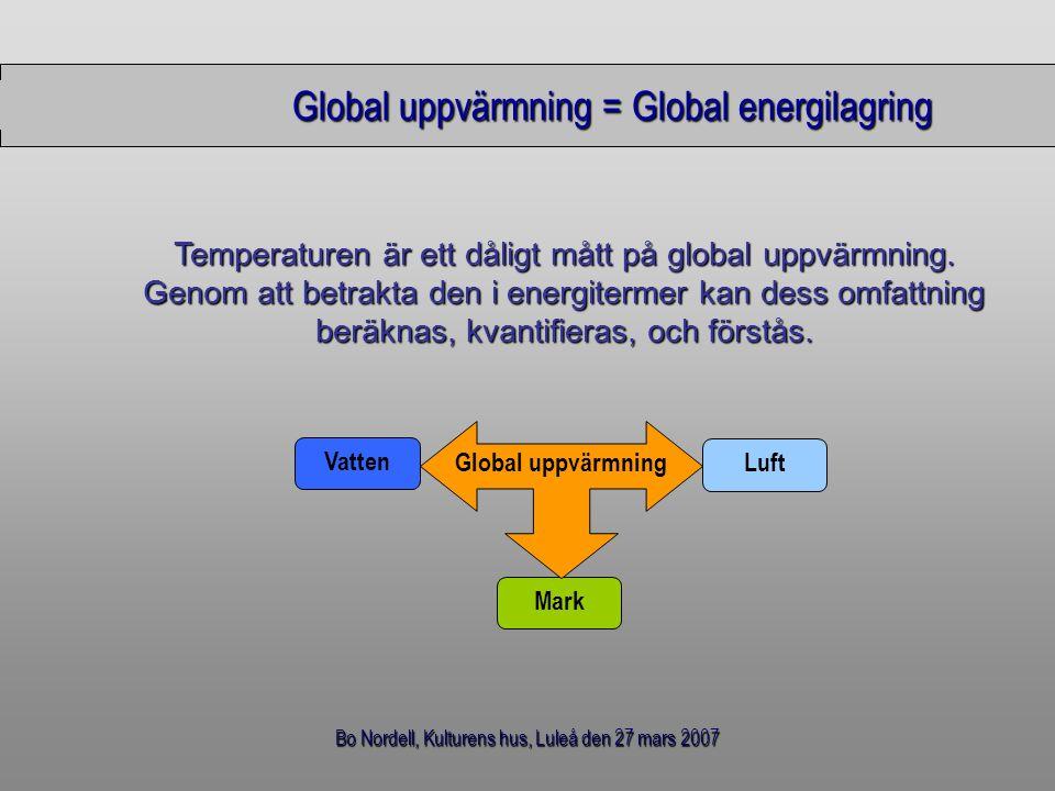 Bo Nordell, Kulturens hus, Luleå den 27 mars 2007 Global uppvärmning = Global energilagring Luft Vatten Mark Global uppvärmning Temperaturen är ett då