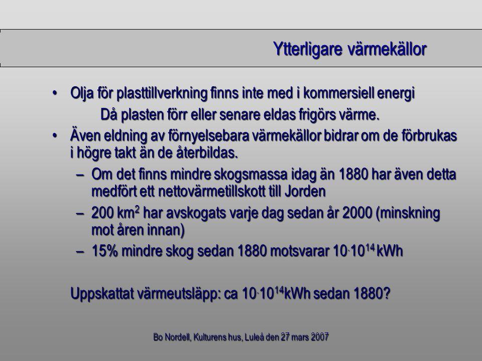 Bo Nordell, Kulturens hus, Luleå den 27 mars 2007 Ytterligare värmekällor Olja för plasttillverkning finns inte med i kommersiell energiOlja för plast