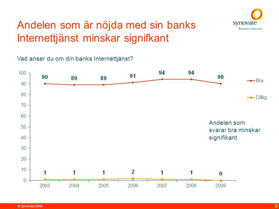 © Synovate 2008 9 Andelen som är nöjda med sin banks Internettjänst minskar signifkant Vad anser du om din banks Internettjänst? Andelen som svarar br