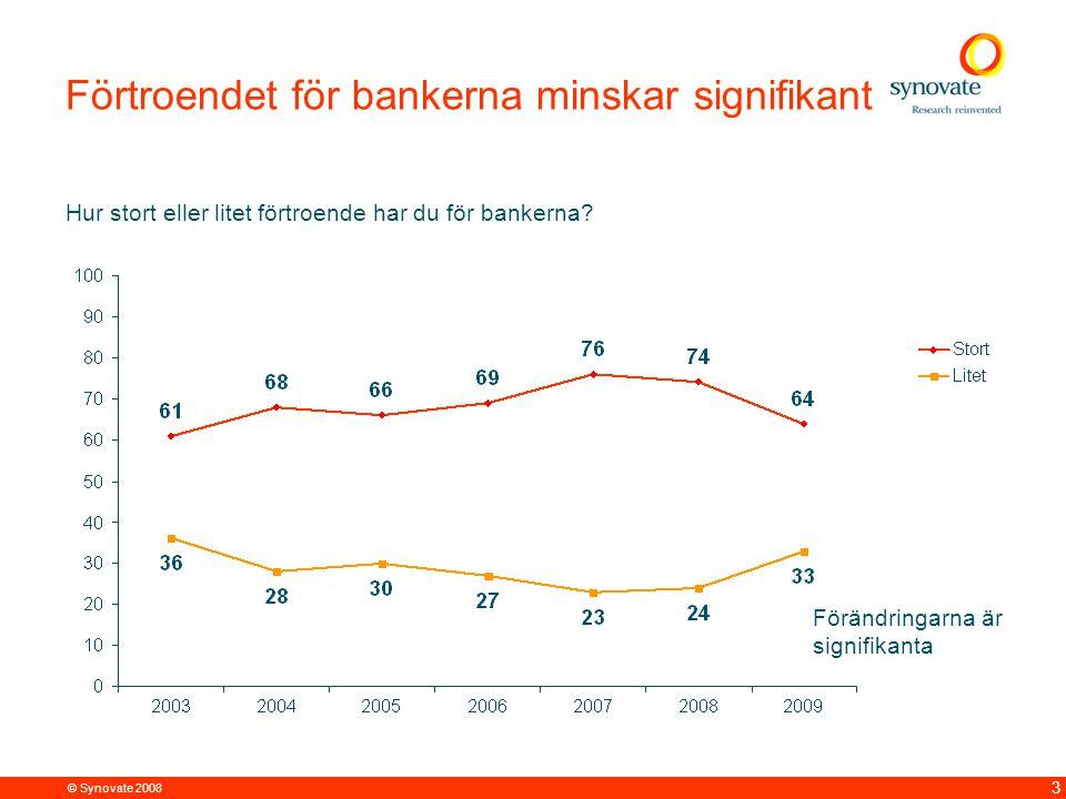 © Synovate 2008 4 Fortsatt högt förtroende för bankpersonalen Hur stort eller litet förtroende för personalen vid det bankkontor du oftast anlitar.