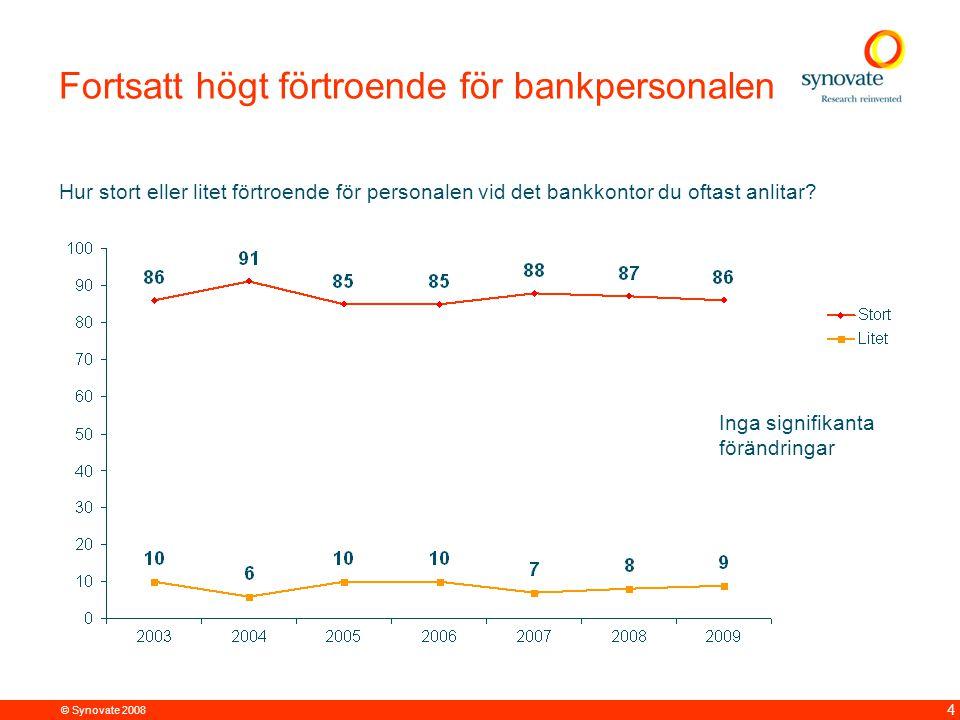 © Synovate 2008 4 Fortsatt högt förtroende för bankpersonalen Hur stort eller litet förtroende för personalen vid det bankkontor du oftast anlitar? In