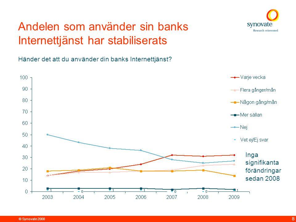 © Synovate 2008 8 Andelen som använder sin banks Internettjänst har stabiliserats Händer det att du använder din banks Internettjänst? Inga signifikan