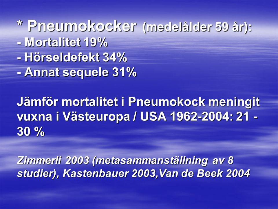 * Pneumokocker (medelålder 59 år): - Mortalitet 19% - Hörseldefekt 34% - Annat sequele 31% Jämför mortalitet i Pneumokock meningit vuxna i Västeuropa