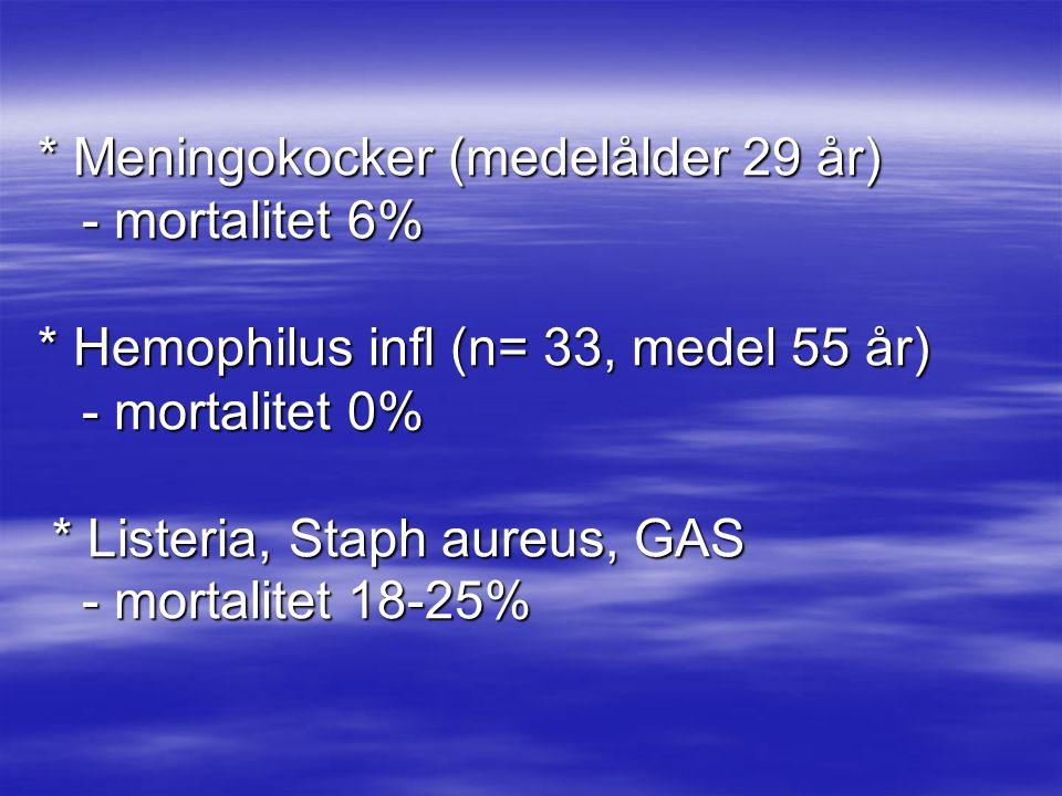 * Meningokocker (medelålder 29 år) - mortalitet 6% * Hemophilus infl (n= 33, medel 55 år) - mortalitet 0% * Listeria, Staph aureus, GAS - mortalitet 1