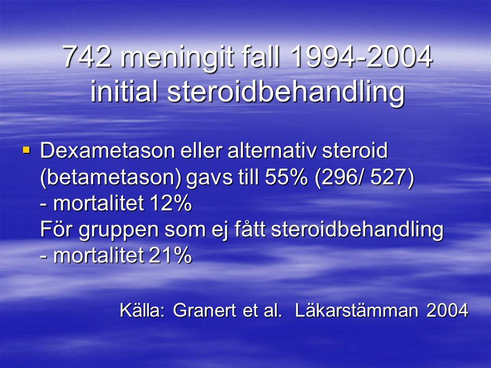 742 meningit fall 1994-2004 initial steroidbehandling  Dexametason eller alternativ steroid (betametason) gavs till 55% (296/ 527) - mortalitet 12% F