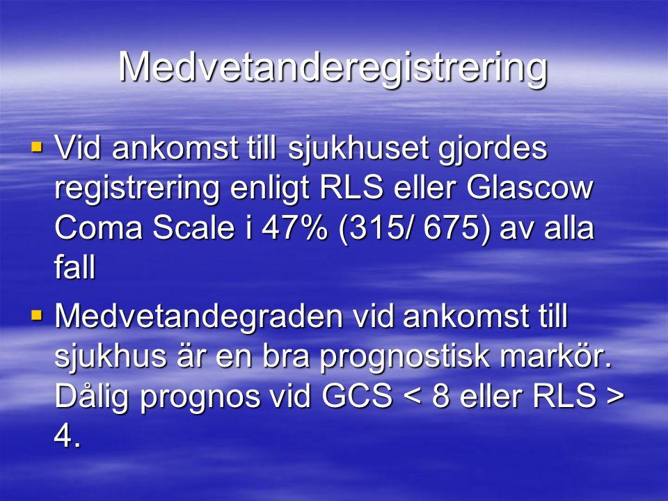 Medvetanderegistrering  Vid ankomst till sjukhuset gjordes registrering enligt RLS eller Glascow Coma Scale i 47% (315/ 675) av alla fall  Medvetand