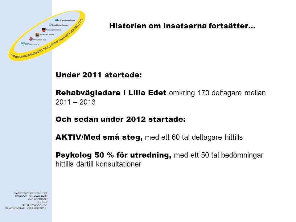 SAMORDNINGSFÖRBUNDET TROLLHÄTTAN, LILLA EDET OCH GRÄSTORP ADRESS: 461 83 TROLLHÄTTAN BESÖKSADRESS: Östra långgatan 47 Under 2011 startade: Rehabvägled