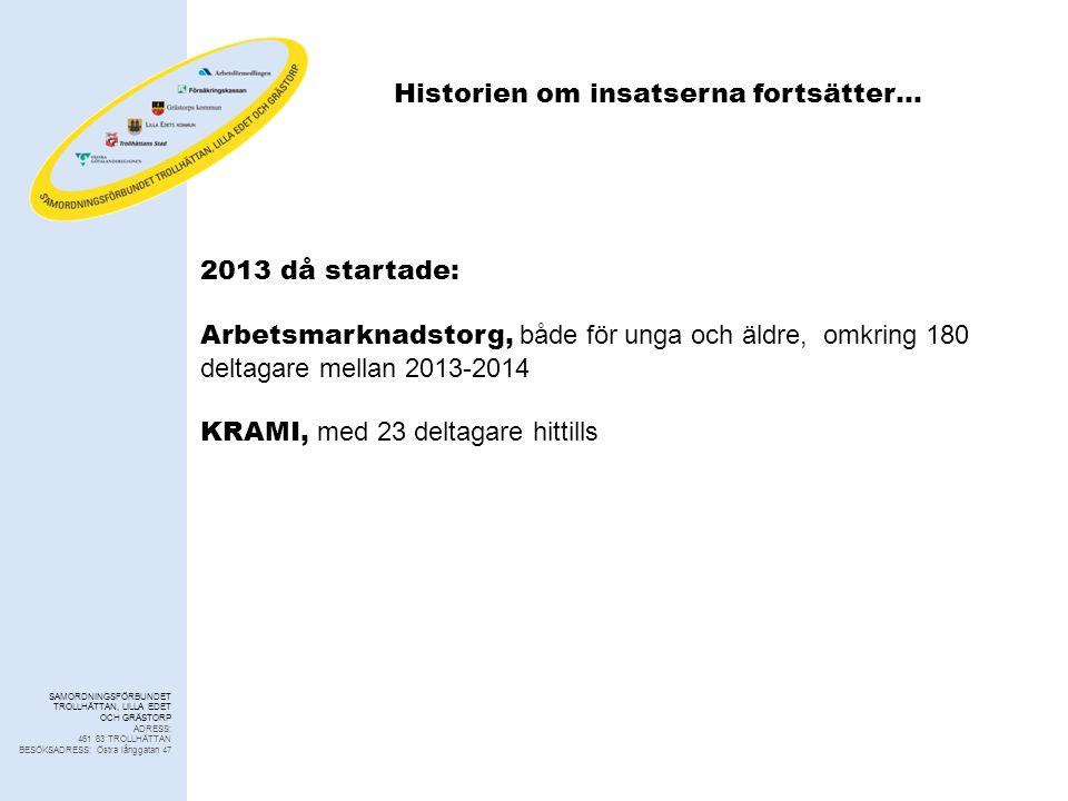 SAMORDNINGSFÖRBUNDET TROLLHÄTTAN, LILLA EDET OCH GRÄSTORP ADRESS: 461 83 TROLLHÄTTAN BESÖKSADRESS: Östra långgatan 47 2013 då startade: Arbetsmarknads