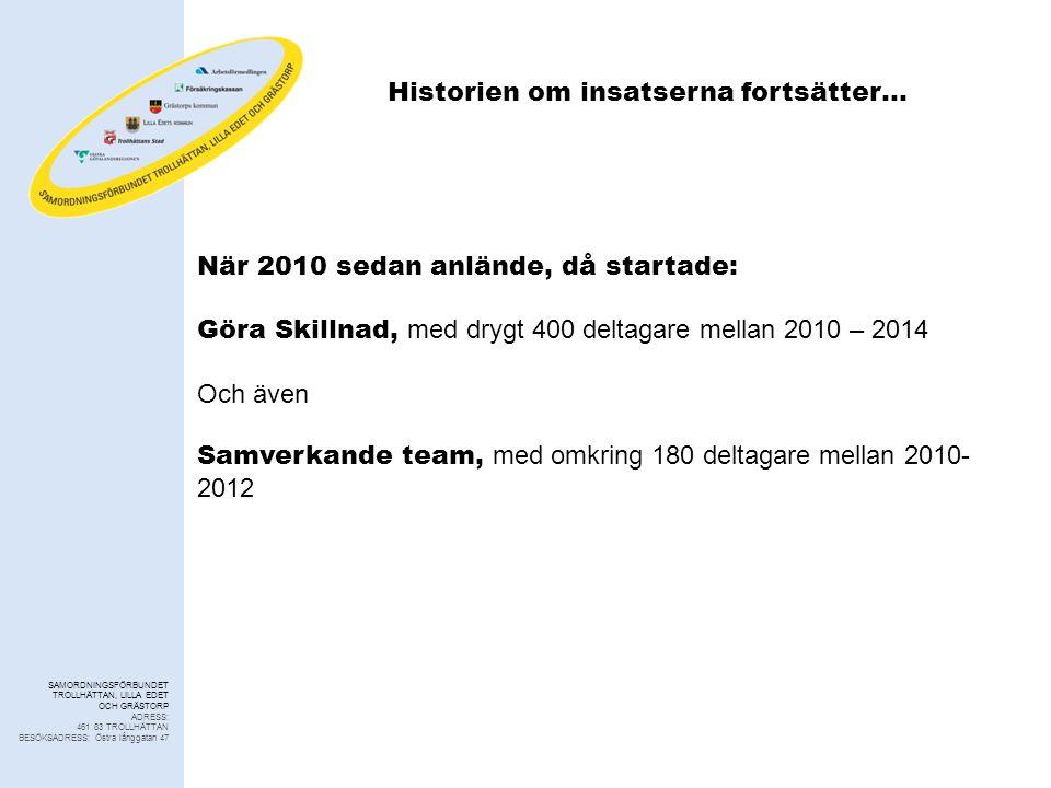 SAMORDNINGSFÖRBUNDET TROLLHÄTTAN, LILLA EDET OCH GRÄSTORP ADRESS: 461 83 TROLLHÄTTAN BESÖKSADRESS: Östra långgatan 47 När 2010 sedan anlände, då start
