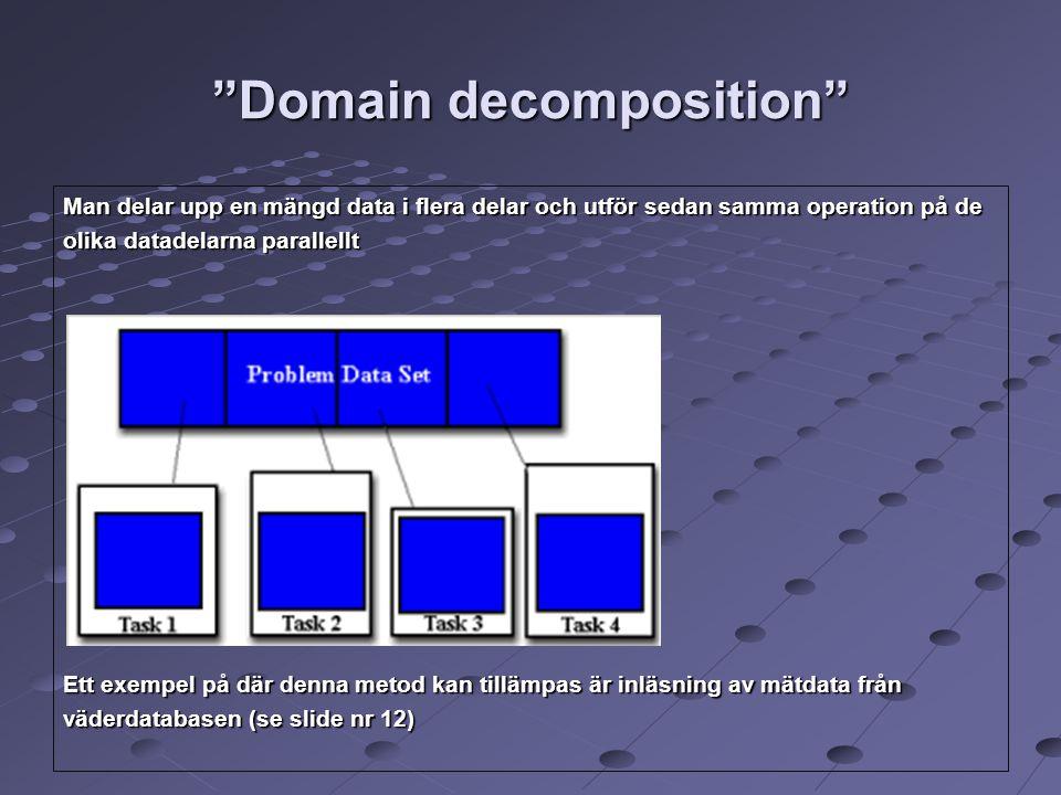 """""""Domain decomposition"""" Man delar upp en mängd data i flera delar och utför sedan samma operation på de olika datadelarna parallellt Ett exempel på där"""