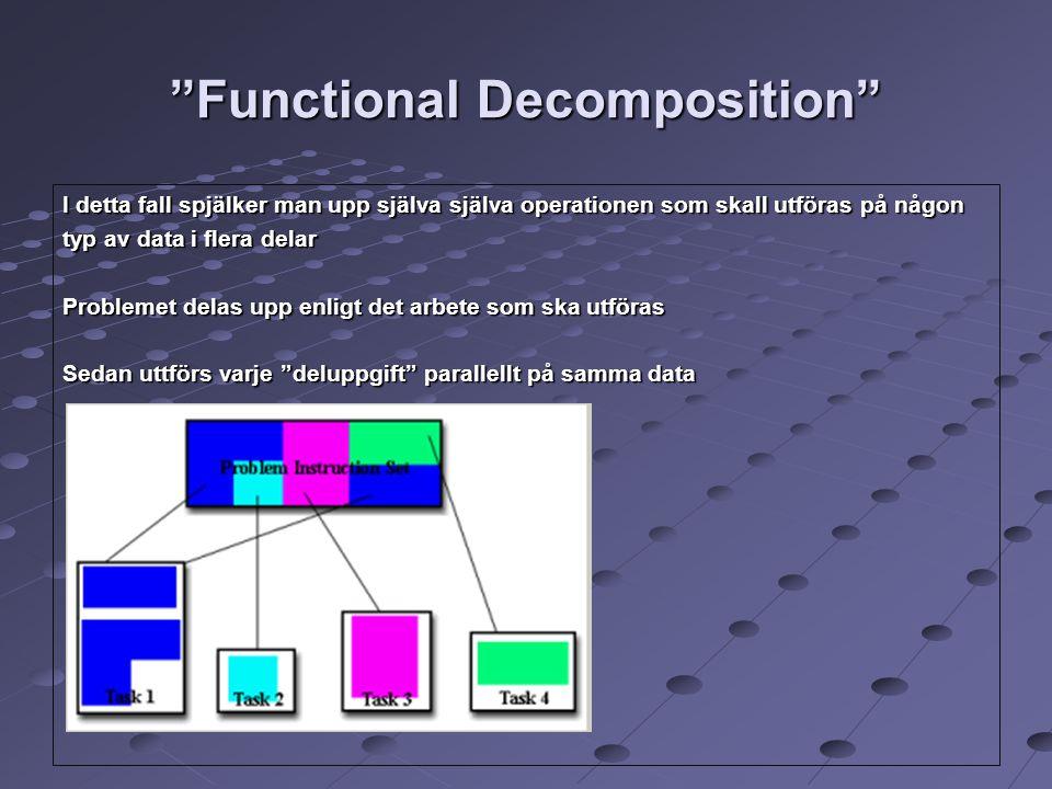 Functional Decomposition I detta fall spjälker man upp själva själva operationen som skall utföras på någon typ av data i flera delar Problemet delas upp enligt det arbete som ska utföras Sedan uttförs varje deluppgift parallellt på samma data