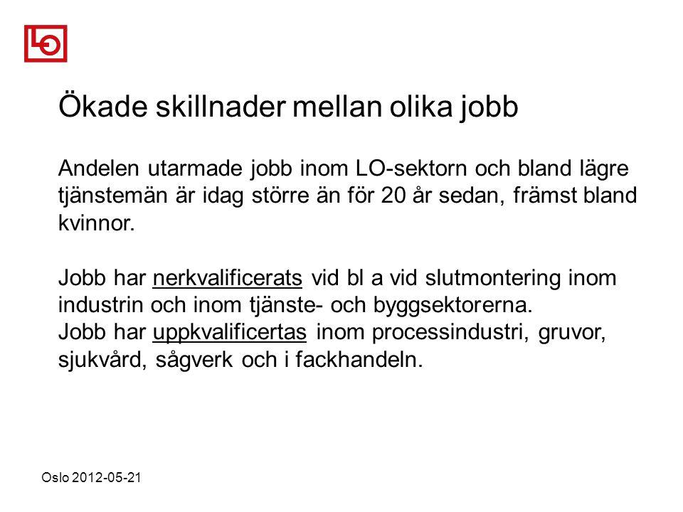 Oslo 2012-05-21 Ökade skillnader mellan olika jobb Andelen utarmade jobb inom LO-sektorn och bland lägre tjänstemän är idag större än för 20 år sedan, främst bland kvinnor.