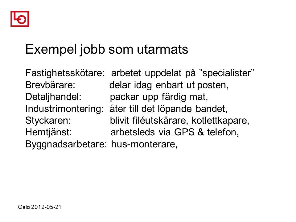 Oslo 2012-05-21 Digital Teknik för Industriell Demokrati Digital Taylorism