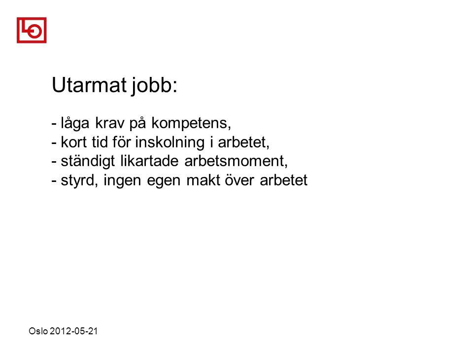 Oslo 2012-05-21 Utarmat jobb: - låga krav på kompetens, - kort tid för inskolning i arbetet, - ständigt likartade arbetsmoment, - styrd, ingen egen makt över arbetet