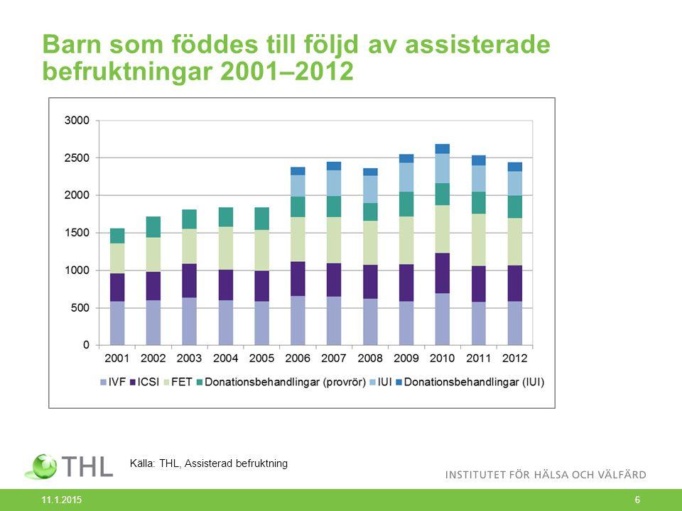 Andelen flerbördsförlossningar av förlossningar efter prövrörsbefruktningar 1992–2012, % 11.1.20157 Källa: THL, Assisterad befruktning