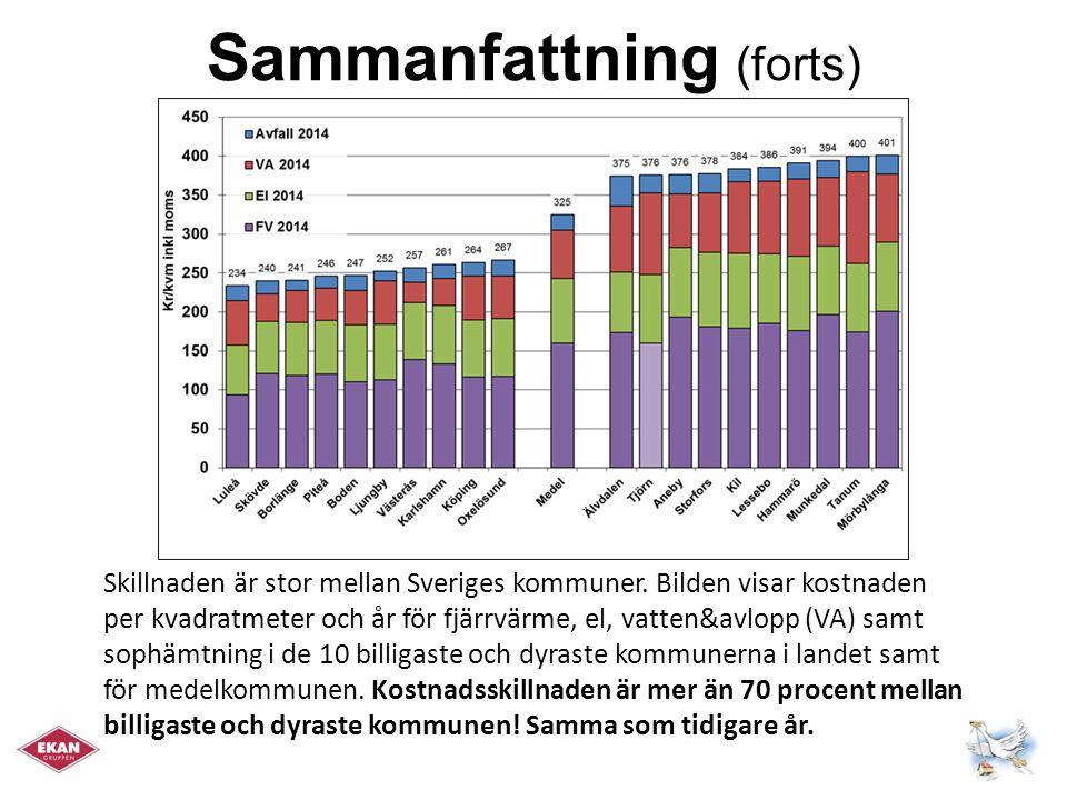 Sammanfattning (forts) Skillnaden är stor mellan Sveriges kommuner.