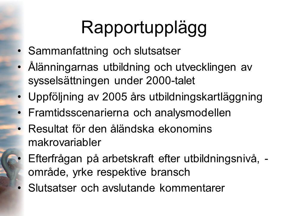 Rapportupplägg Sammanfattning och slutsatser Ålänningarnas utbildning och utvecklingen av sysselsättningen under 2000-talet Uppföljning av 2005 års ut