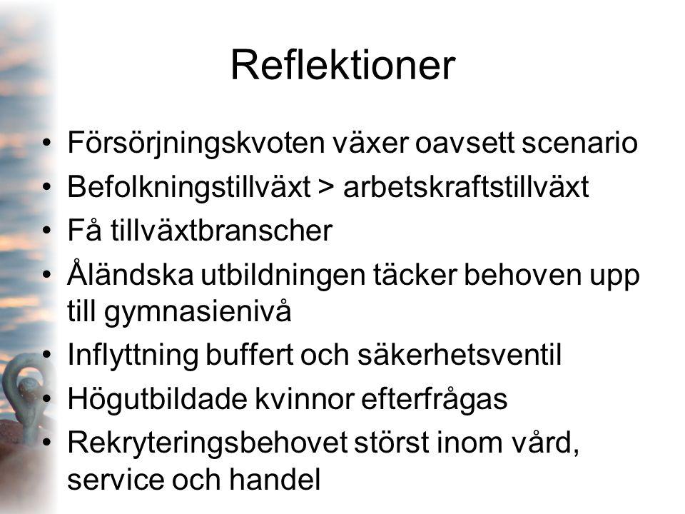 Reflektioner Försörjningskvoten växer oavsett scenario Befolkningstillväxt > arbetskraftstillväxt Få tillväxtbranscher Åländska utbildningen täcker be