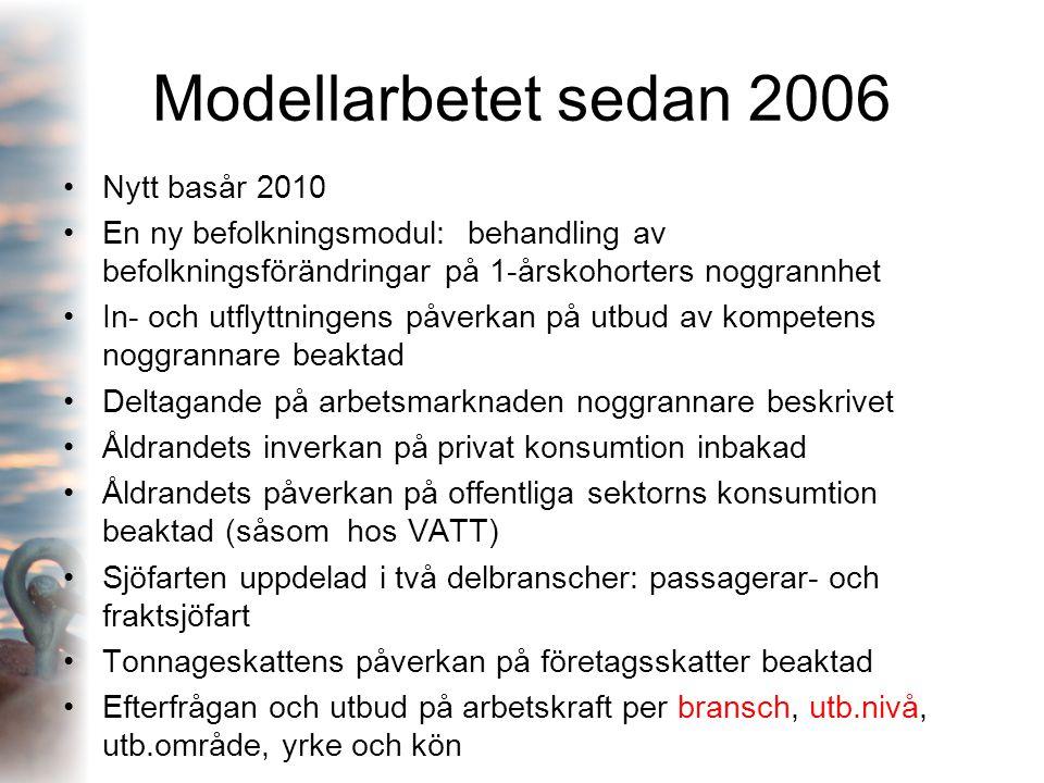 Modellarbetet sedan 2006 Nytt basår 2010 En ny befolkningsmodul: behandling av befolkningsförändringar på 1-årskohorters noggrannhet In- och utflyttni