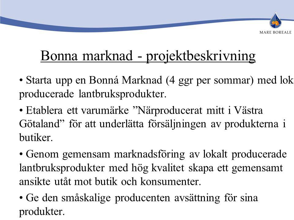 """Bonna marknad - projektbeskrivning Starta upp en Bonná Marknad (4 ggr per sommar) med lokalt producerade lantbruksprodukter. Etablera ett varumärke """"N"""