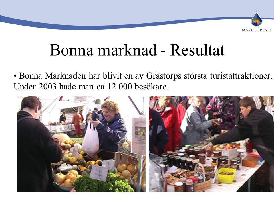 Bonna marknad - Resultat Bonna Marknaden har blivit en av Grästorps största turistattraktioner. Under 2003 hade man ca 12 000 besökare.