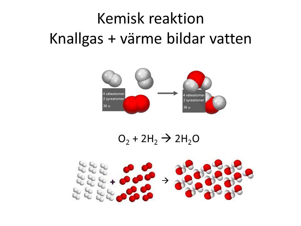 Kemisk reaktion Knallgas + värme bildar vatten  O 2 + 2H 2  2H 2 O