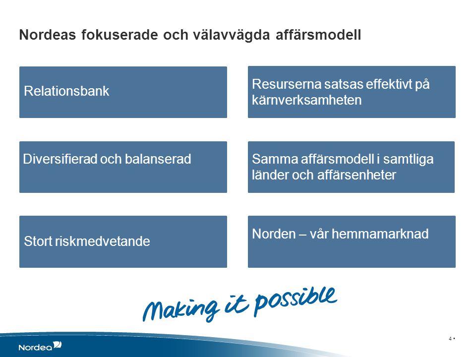 Nordeas fokuserade och välavvägda affärsmodell Diversifierad och balanserad Relationsbank Stort riskmedvetande Resurserna satsas effektivt på kärnverk