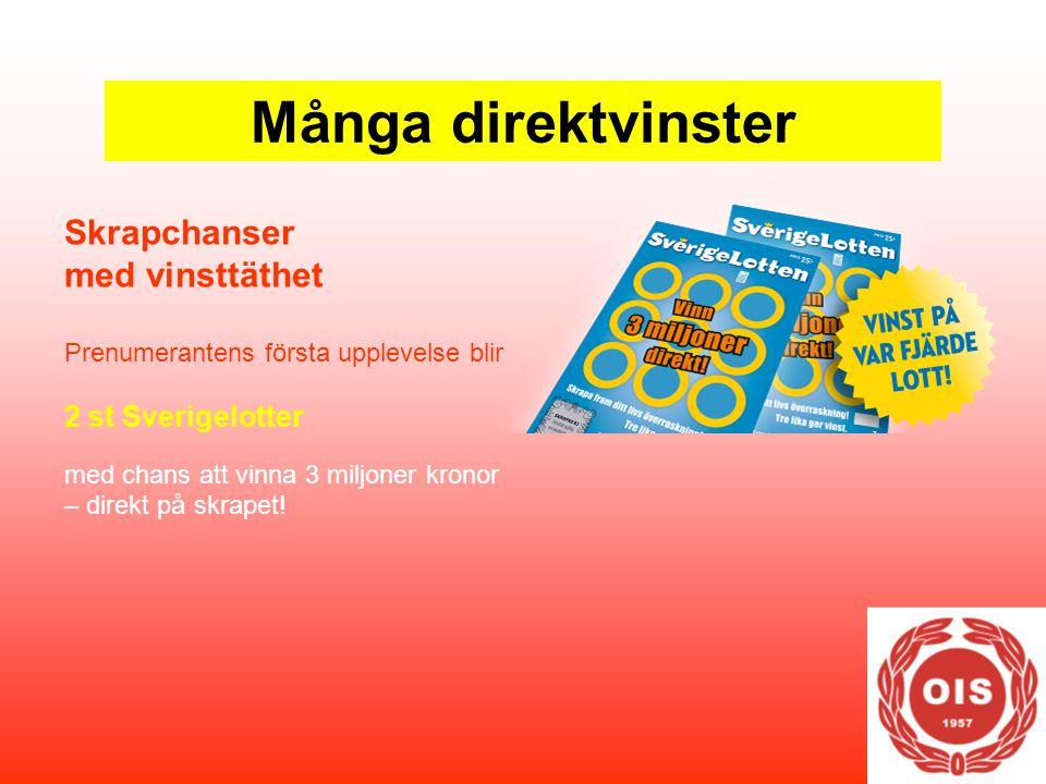 Många direktvinster Skrapchanser med vinsttäthet Prenumerantens första upplevelse blir 2 st Sverigelotter med chans att vinna 3 miljoner kronor – direkt på skrapet!