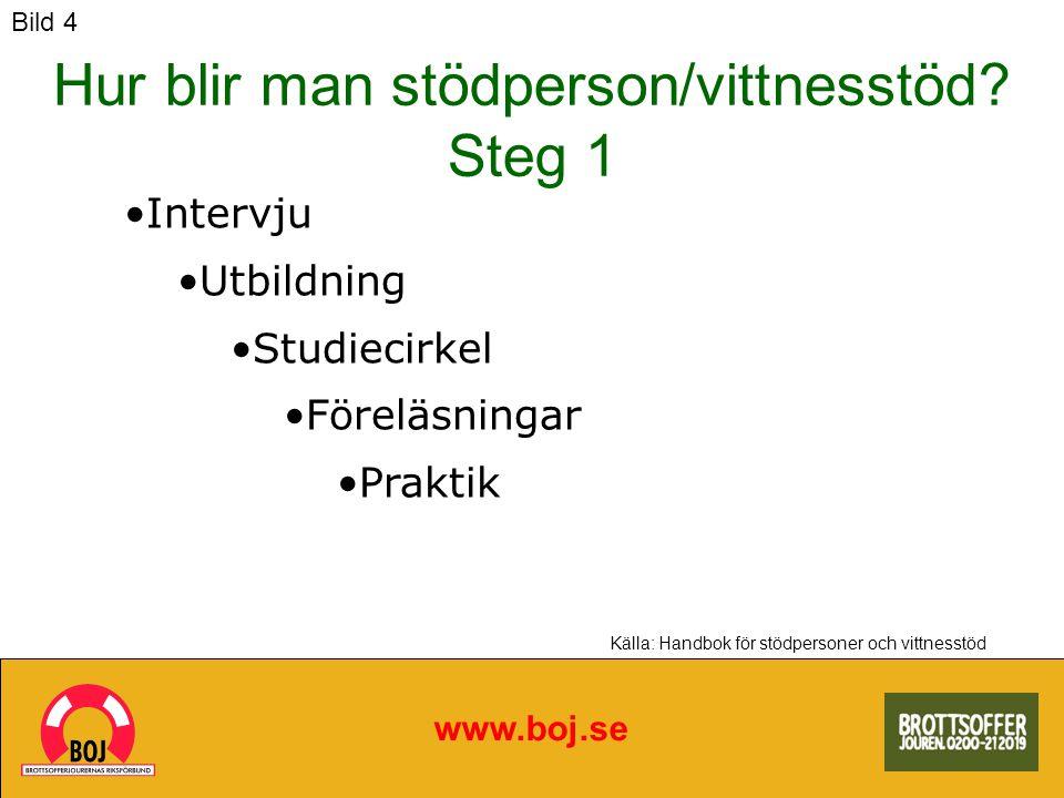 Hur blir man stödperson/vittnesstöd? Steg 1 www.boj.se Intervju Utbildning Studiecirkel Föreläsningar Praktik Källa: Handbok för stödpersoner och vitt