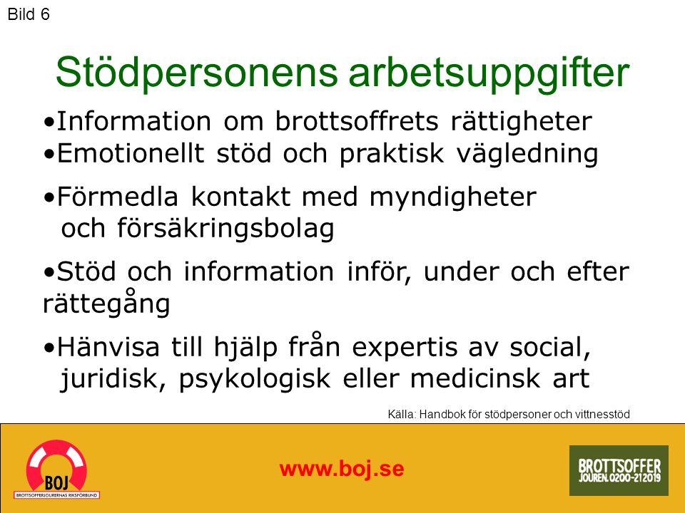 Stödpersonens arbetsuppgifter www.boj.se Information om brottsoffrets rättigheter Emotionellt stöd och praktisk vägledning Förmedla kontakt med myndig