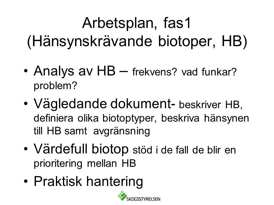 Arbetsplan, fas1 (Hänsynskrävande biotoper, HB) Analys av HB – frekvens? vad funkar? problem? Vägledande dokument- beskriver HB, definiera olika bioto