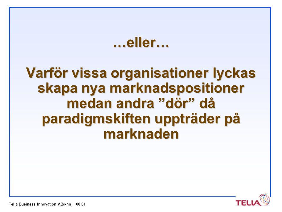 Telia Business Innovation AB/khn 00-01 …eller… Varför vissa organisationer lyckas skapa nya marknadspositioner medan andra dör då paradigmskiften uppträder på marknaden